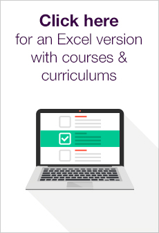 Touch here for an Excel version of our courses & curriculums