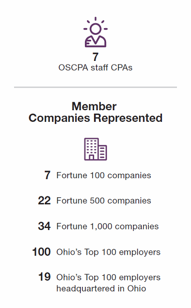 OSCPA_by_the_Numbers_3